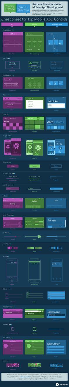 Cheat Sheet for Top Mobile App Controls | Xamarin BlogXamarin Blog