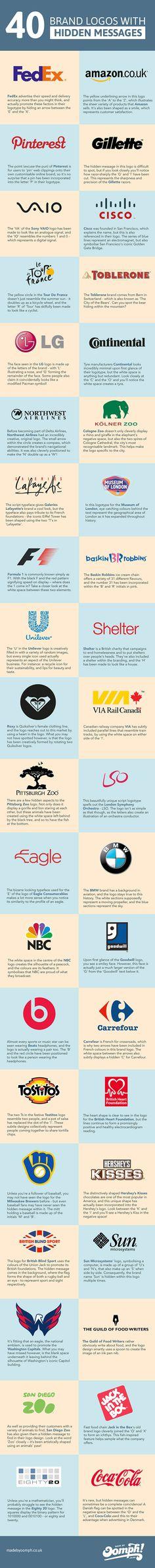 Vom versteckten Pfeil im FedEx Logo und vielem mehr! #Infografik zu Markenlogos und ihrem Hintersinn.