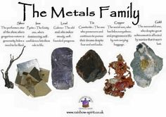 Rainbow Spirit crystal shop - Crystal healing poster with my perspective on properties of the metal ore crystals and minerals Minerals And Gemstones, Crystals Minerals, Rocks And Minerals, Crystal Healing Stones, Stones And Crystals, Quartz Crystal, Gem Stones, Crystal Shop, Crystal Meanings