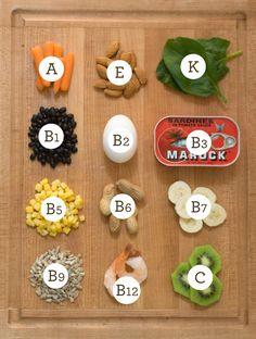 love me some B vitamins!