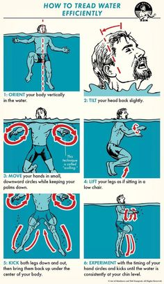 How to Tread Water Efficiently The Art of Manliness is part of Survival life hacks In a father from South Africa was on a surfing trip in the Indian Ocean One night, after getting - Wilderness Survival, Camping Survival, Outdoor Survival, Survival Prepping, Survival Gear, Survival Skills, Apocalypse Survival, Survival Essentials, Survival Shelter