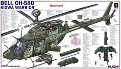OH-58 Kiowa Warrior : ThingsCutInHalfPorn