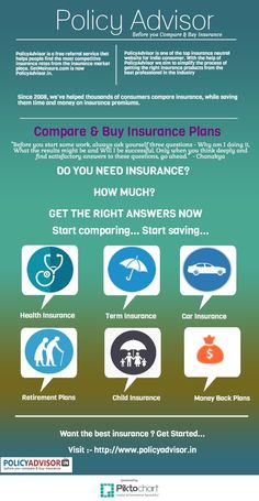 PolicyAdvisor- Leading Comparison tools which deliver's life, term, health, car, insurance  policies and quick quotes for any insurance plan. Search & Compare online insurance policies. Use our online insurance tools & get the right answers about your insurance need instant online.