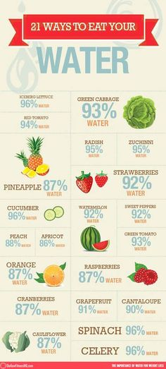 Looking to hydrate? Try eating your water! #health Found at: http://www.outlawfitnesshq.com/water-for-weight-loss/
