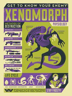 Know Your Enemy Xenomorph