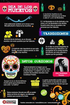 Infografía: El día de los muertos Noticias Mundo Fox