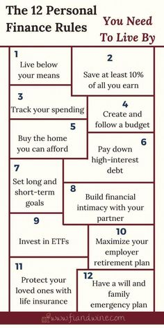 money management personal finance These are the top personal finance rules you need to . Save more money, build wealth and achieve financial security with these 12 money rules. Financial Peace, Financial Tips, Financial Planning, Financial Literacy, Financial Quotes, Money Saving Challenge, Money Saving Tips, Money Tips, Savings Challenge