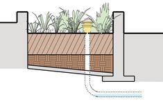 Flow-Through Planters   NACTO