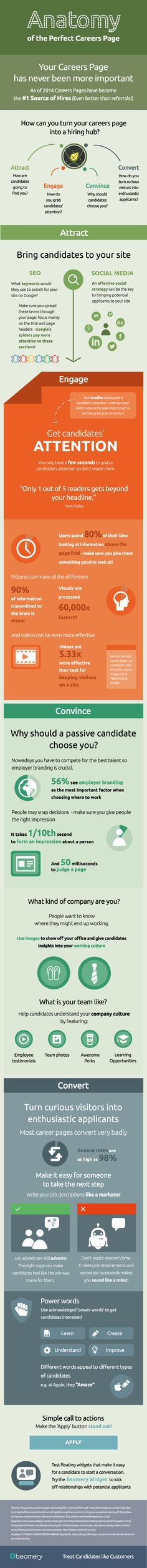 The Perfect Careers Page: A Complete Guide [Infographic] - Beamery Blog