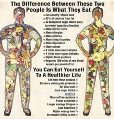 Eat to live not live to eat!! I'll splurge every now and then, but definitely want to get in to this LIFE STYLE!!