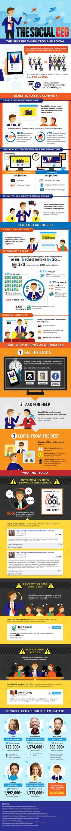 How to be a Social CEO [INFOGRAPHIC]