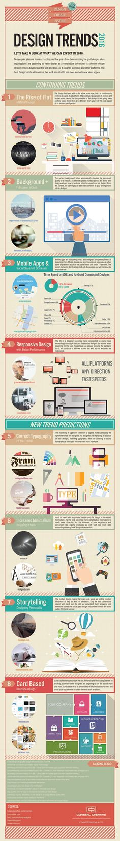 Web design trends for 2016 (Infographic). I like everything except Card Design (at least the way it is typically done). #webdesign #infographic #5minutebreak