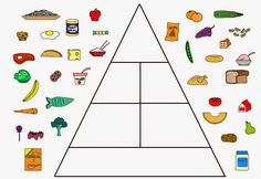 Health And Nutrition Crafts For Toddlers . Health And Nutrition health and nutrition crafts for todd Spelling Activities, Science Activities, Activities For Kids, Toddler Crafts, Preschool Crafts, Food Pyramid Kids, Cute Powerpoint Templates, Mushroom Crafts, Nutrition Activities