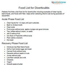 diverticulitis diet plan foods to avoid Nutrition Food List, Diet Food List, Diet Menu, Food Lists, Diet Tips, Diet Recipes, Nutrition Tracker, Health Recipes, Recipes Dinner
