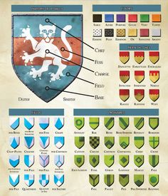 Heraldry in a nut shell.