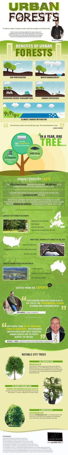 # Week4 The concept shown in this graphic is of the urban forest. It increases quality of life not just through natural beautification but also having functional uses as well as having environmental benefits.