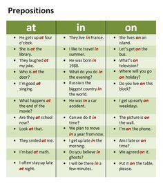 Prepositions. Mais