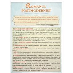 Romanul postmodernist Postmodernism, Traditional, Cl, School, Books, Horsehair, Literatura, Libros, Book