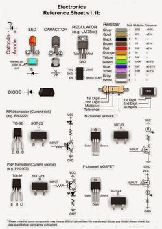 Electronics Reference Sheet | Electrical Engineering Blog