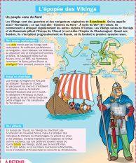 L'épopée des Vikings