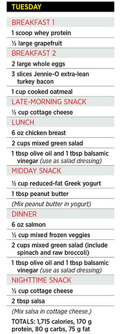 Tuesday, fat burning meal plan