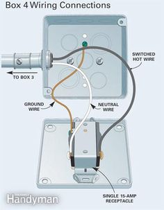 Simple Electrical Wiring Diagrams Basic Light Switch Diagram - Electrical wiring diagram house