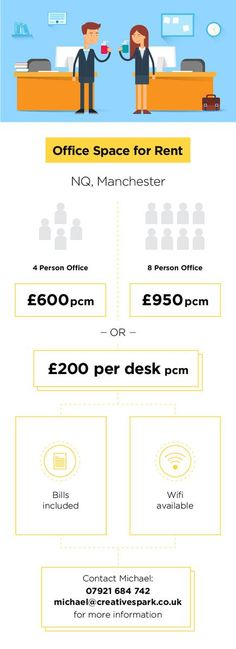 Office space available to rent in #NQ #Manchester - contact michael@creativespark.co.uk if interested!