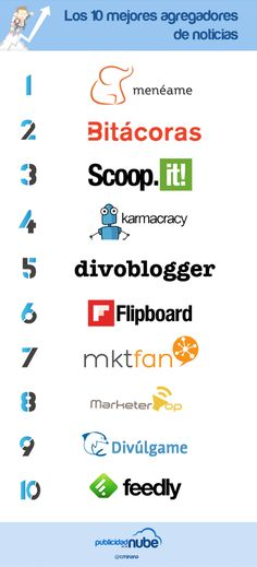 10 agregadores de noticias para tu Blog #infografia