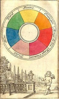 """Two color circles are included as illustrations in the 1708 edition of Traité de la peinture en mignature, an artist's manual attributed to """"C.B."""" The first circle contains seven colors, violet, blue, green, yellow, orange, scarlet, and crimson."""
