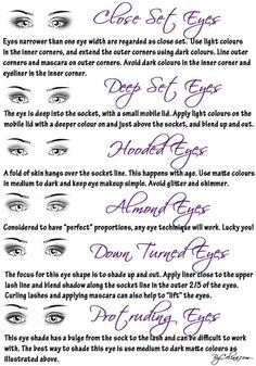 how to apply eyeshadow eye shape wise