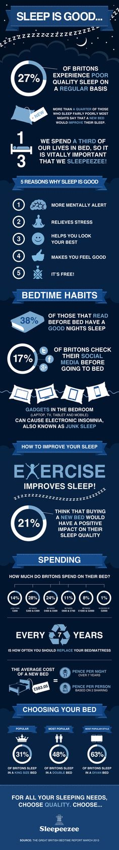 We spend a third of our lives in bed (at least :) ) Exercise improves sleep.