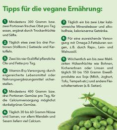 In Deutschland leben rund sechs Millionen Vegetarier.  Auch Allergiker, Personen mit Laktoseunverträglichkeit oder Menschen, die sich ganz besonders gesund ernähren wollen, streichen Milch, Ei und/oder Fleisch von ihrem Speiseplan. Damit es nicht zu eventuellen Mangelerscheinungen kommt, hier ein paar Tipps, die beachtet werden sollten. www.medicon.de