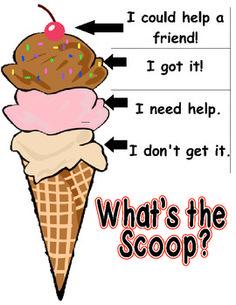 Marzano- Ice Cream Scale - Learning Goals