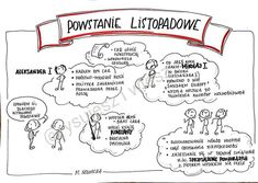 Poland History, Polish Language, Insta Story, Notes, Study, Ads, Education, Learning, School
