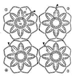 ::Pontos em croch� - Esquemas - Graficos
