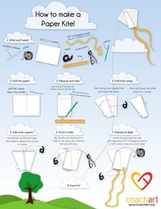 How to make a Paper Kite [Illustrated] We just did this and they work! Kids had a blast coloring their own kite and I live that it's only a couple of dollars worth of material for a few kites! Kite Surf, Go Fly A Kite, Summer Crafts, Summer Fun, Homemade Kites, Kite Building, Kites Craft, Kites Diy, Kites For Kids