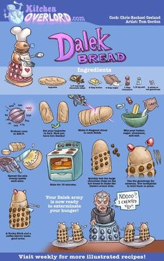 Dalek Bread. totally doing this for a Doctor Who party.