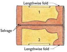 Lengthwise double fold
