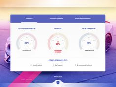Car Dashboard designed by Lopznyko. Dashboard Car, Dashboard Design, Ui Design, Web Application, Data Visualization, Ecommerce, User Interface Design, E Commerce, Information Visualization