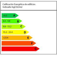 CALIFICACIÓN CERTIFICACIÓN ENERGÉTICA