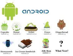 Android Key Lime Pie Akan Segera Rilis