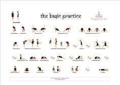 Ashtanga Yoga basic primary series poses. Share with your friends.