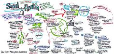 youth and social determinants of health - Google Search