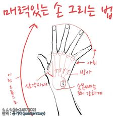 pixiv Spotlight - 10 tutorials about hands! Hand Drawing Reference, Anatomy Reference, Art Reference Poses, Drawing Skills, Drawing Poses, Drawing Tips, Figure Drawing, Digital Painting Tutorials, Digital Art Tutorial