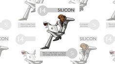 Il silicio viene impiegato comunemente nei microchip e in altri componenti elettronici.