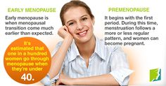 Early menopause is when menopausal transition come much earlier than expected. It's estimated that one in a hundred women go through menopause when they're under 40.   Premenopause - It begins with the first period. During this time, menstruation follows a more or less regular pattern, and women can become pregnant.