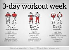 3 Day Workout Week - Chest Abs Legs Arms Full Body Fitness Fit - Easy Fitness Tips Full Body Workouts, Fun Workouts, At Home Workouts, Body Exercises, 3 Day Workout Routine, Workout Schedule For Men, Two A Day Workouts, Arm Day Workout, Short Workouts