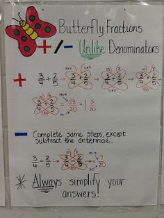 Adding and subtracting fractions with unlike denominators anchor chart, plus lots of other great math anchor charts,too. Math Strategies, Math Resources, Math Activities, Math Games, Math Tips, Math Charts, Math Anchor Charts, Adding And Subtracting Fractions, Math Fractions