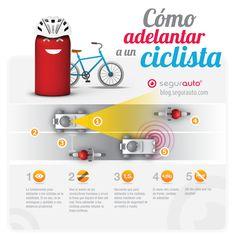Infografía: cómo adelantar a los ciclistas Admitámoslo sin rodeos: los…
