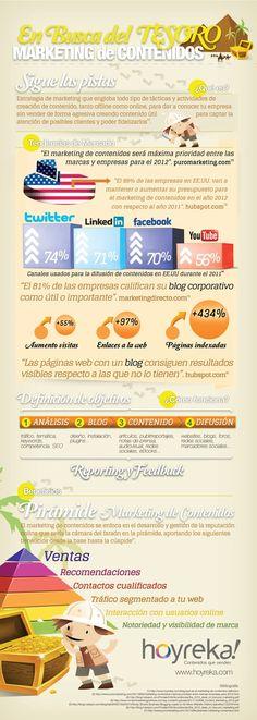 En busca del tesoro: marketing de contenidos #infografía #infographic #SocialMedia